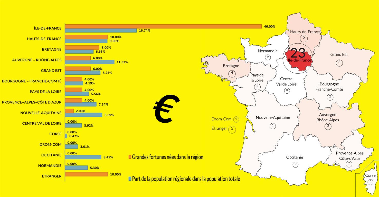 50 plus grandes fortunes de France. Lieux de naissance